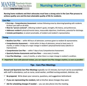 Nursing Home Care Plans